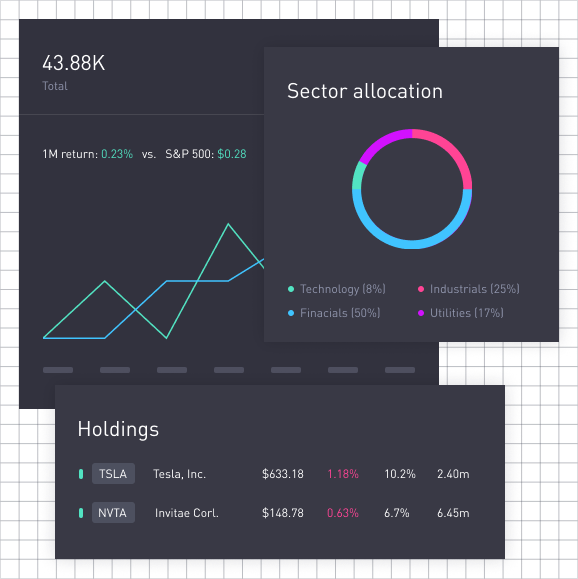 Your investments are likely held across multiple accounts, at multiple brokerages. Atom's Portfolio feature automatically aggregates accounts and positions, and gives you a complete view of your holdings so you can monitor overall investment performance and see true diversification. Use Fund Lookthrough to reveal your underlying holdings in ETF and mutual fund investments.  Use Manual Accounts to manually input actual or simulated positions and trades.